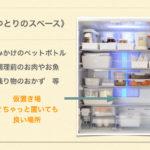 ココならぐちゃぐちゃにおいてもOK!〜冷蔵庫の整理術*ゆとりのスペース