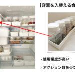 """容器に入れ替えて食品ロス""""ゼロ""""の冷蔵庫整理収納術♪"""